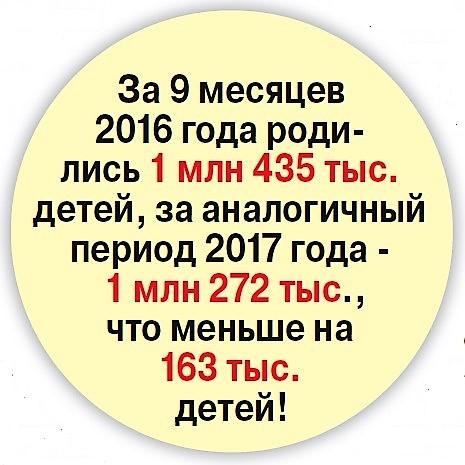 Россиянки передумали рожать