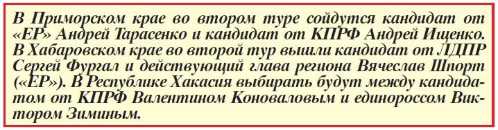 На родине Ленина победу одержали коммунисты