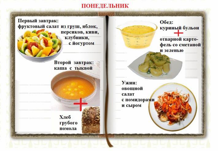Меню здорового питания - что должно включать и как организовать ПП