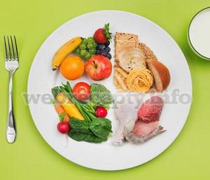 Как правильно питаться для здоровья организма